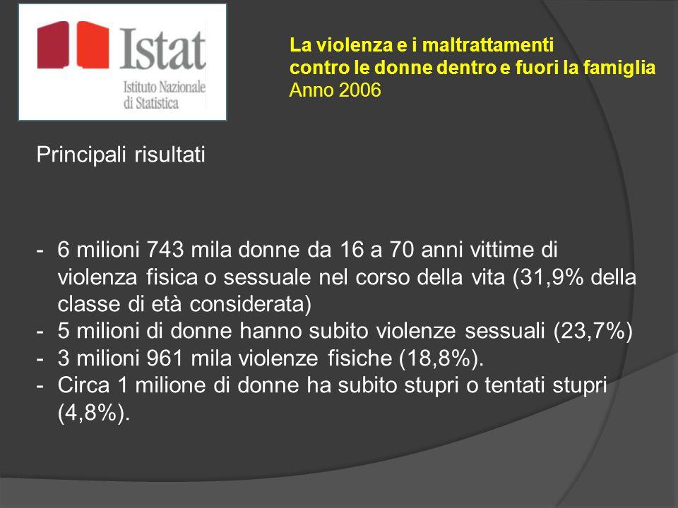 La violenza e i maltrattamenti contro le donne dentro e fuori la famiglia Anno 2006 Principali risultati -6 milioni 743 mila donne da 16 a 70 anni vit
