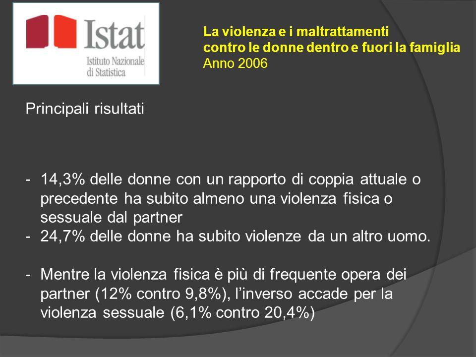 La violenza e i maltrattamenti contro le donne dentro e fuori la famiglia Anno 2006 Principali risultati -14,3% delle donne con un rapporto di coppia