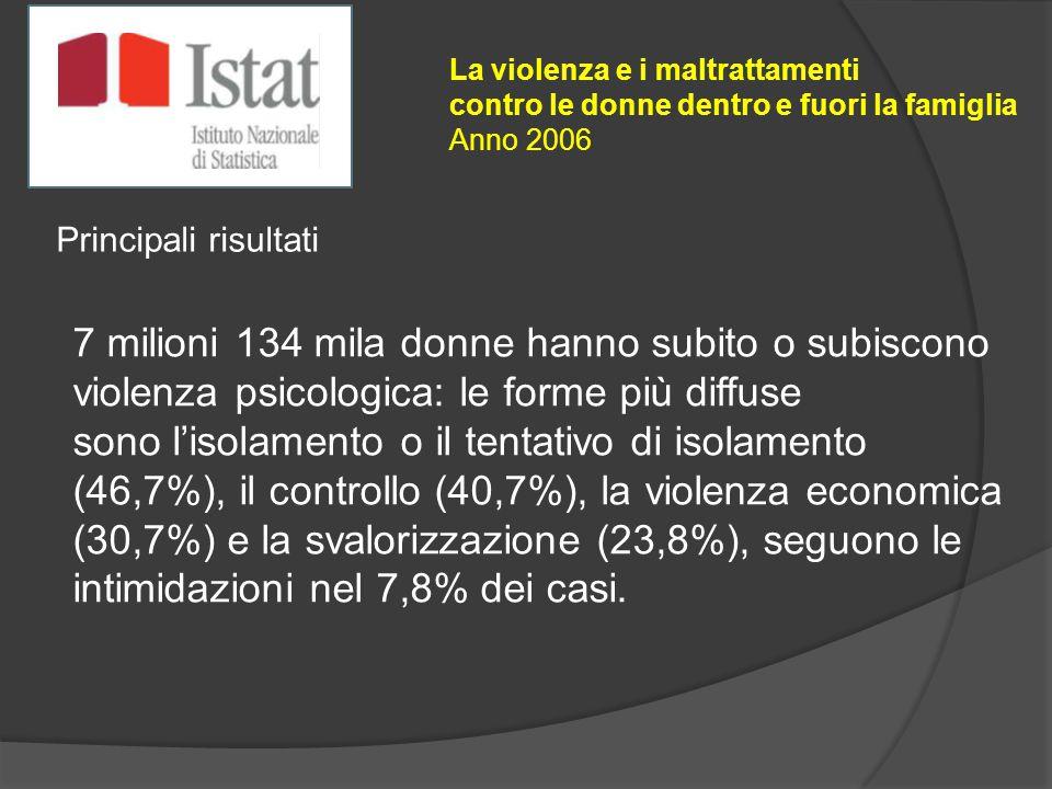 7 milioni 134 mila donne hanno subito o subiscono violenza psicologica: le forme più diffuse sono l'isolamento o il tentativo di isolamento (46,7%), i