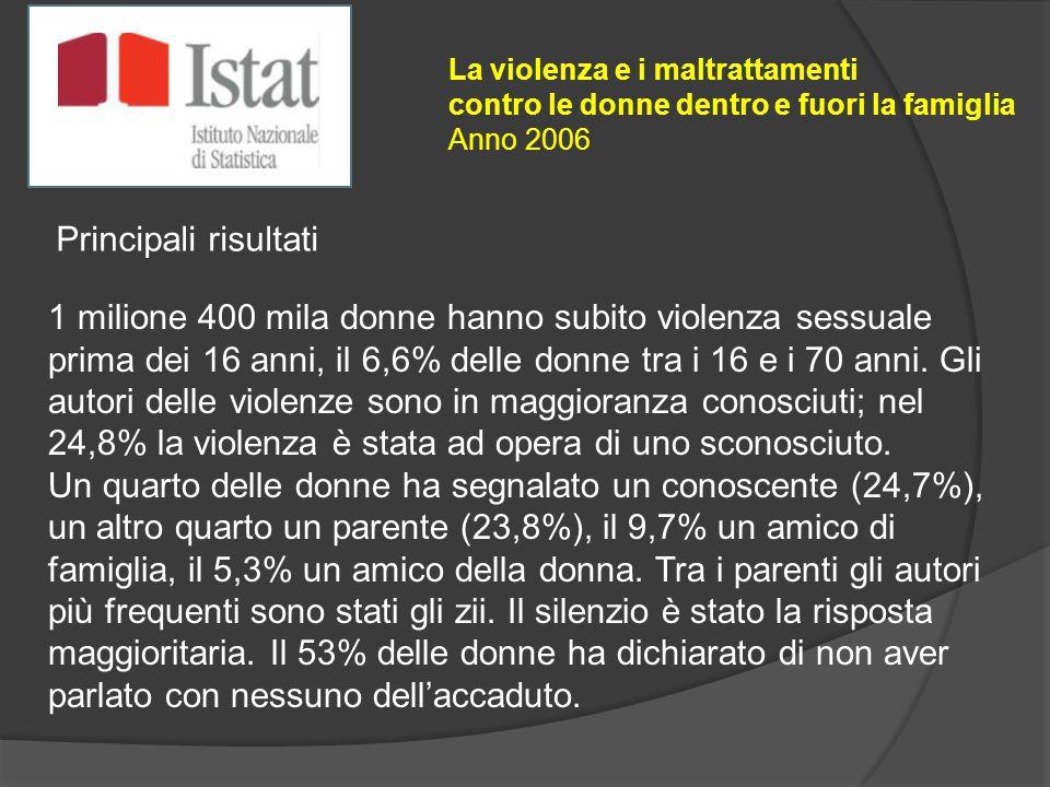 1 milione 400 mila donne hanno subito violenza sessuale prima dei 16 anni, il 6,6% delle donne tra i 16 e i 70 anni. Gli autori delle violenze sono in