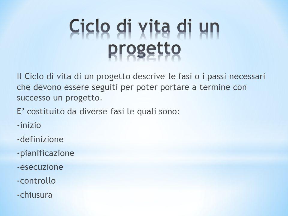 Il Ciclo di vita di un progetto descrive le fasi o i passi necessari che devono essere seguiti per poter portare a termine con successo un progetto. E