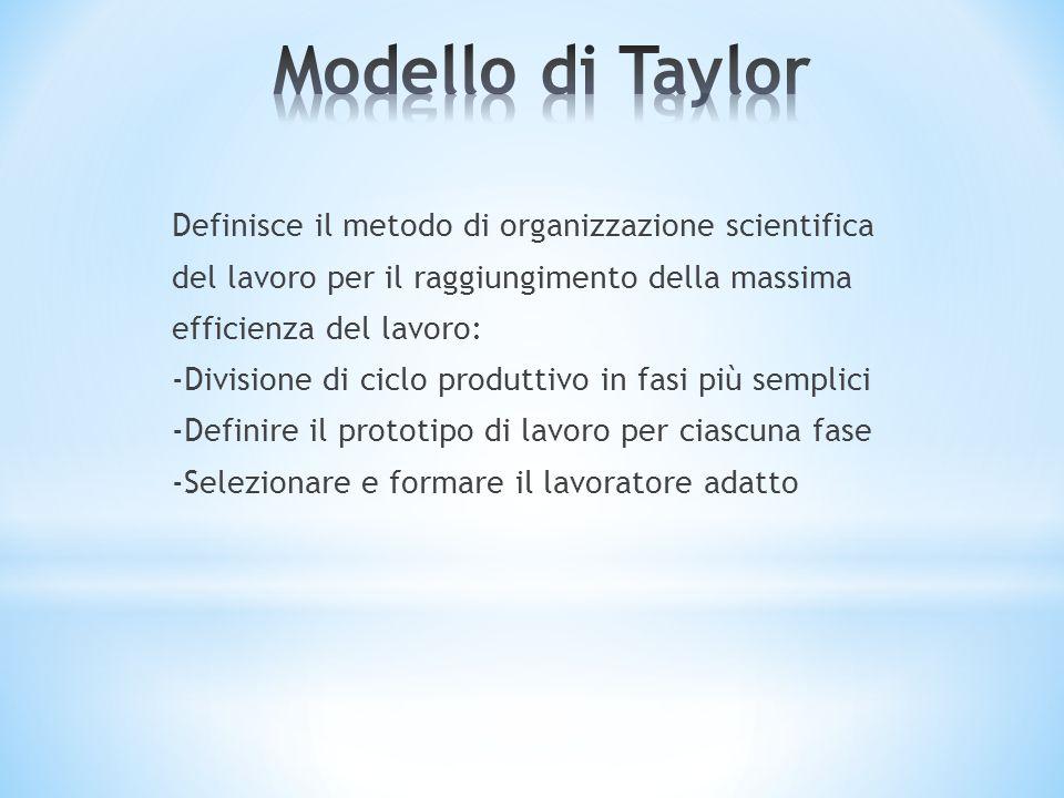 Definisce il metodo di organizzazione scientifica del lavoro per il raggiungimento della massima efficienza del lavoro: -Divisione di ciclo produttivo