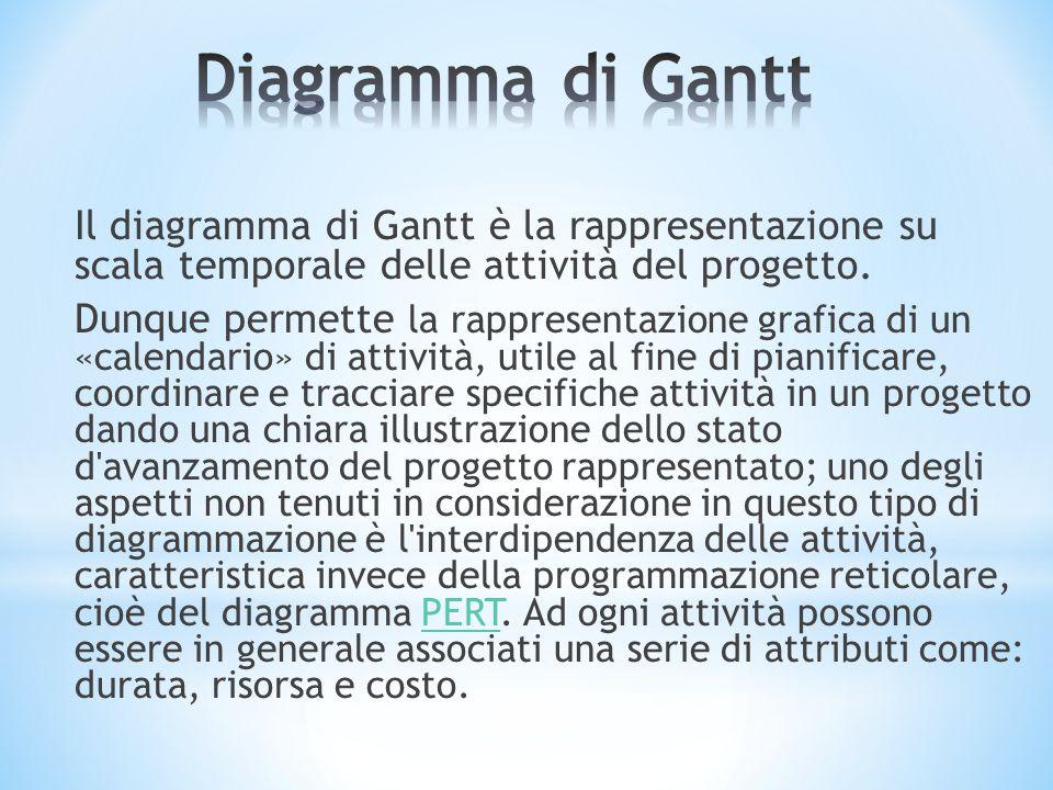 Il diagramma di Gantt è la rappresentazione su scala temporale delle attività del progetto. Dunque permette la rappresentazione grafica di un «calenda