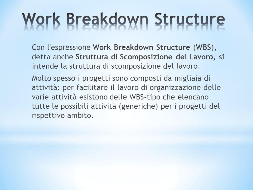 La Work Breakdown Structure è un albero gerarchico orientato al prodotto che viene suddiviso nel materiale, nel software, nei servizi, nei dati e nelle attrezzature che lo compongono.alberoprodotto La WBS definisce il prodotto, o i prodotti, da sviluppare o da produrre.