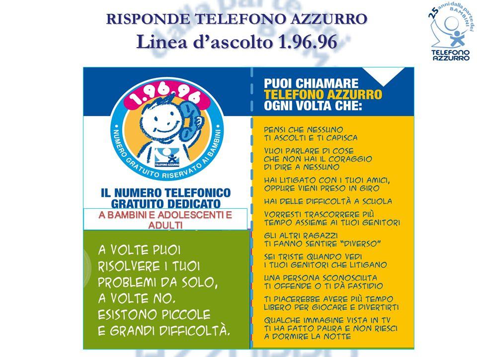 18 A BAMBINI E ADOLESCENTI E ADULTI RISPONDE TELEFONO AZZURRO Linea d'ascolto 1.96.96