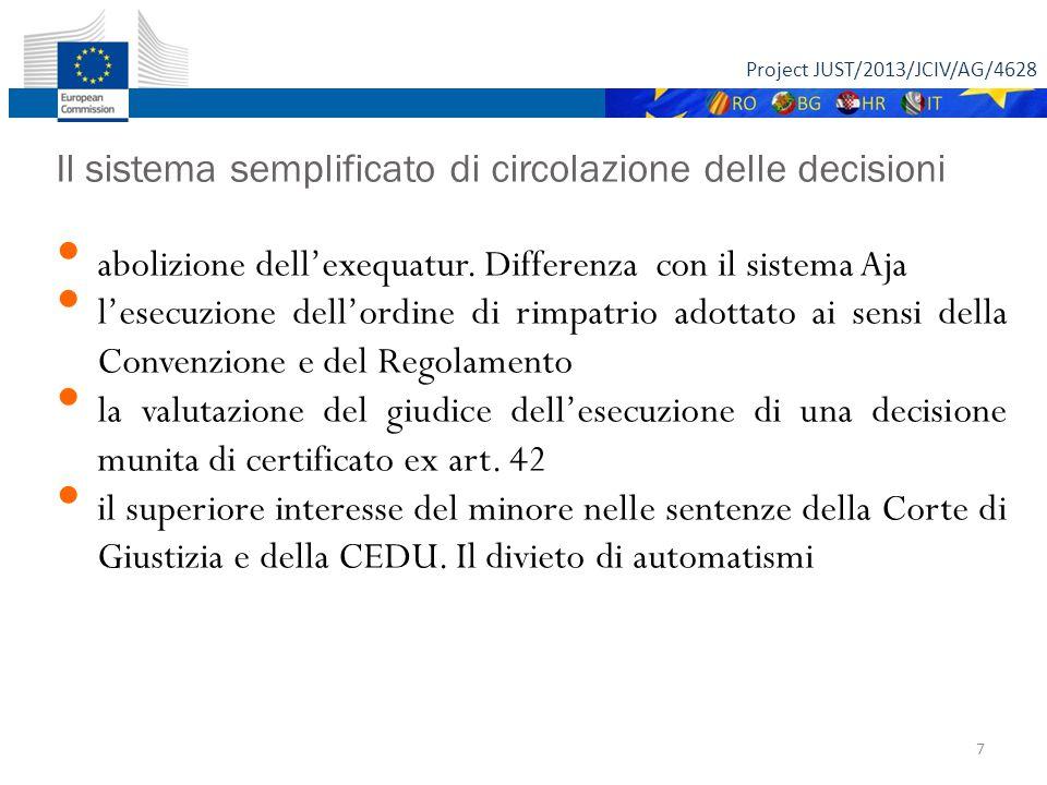 Project JUST/2013/JCIV/AG/4628 7 Il sistema semplificato di circolazione delle decisioni abolizione dell'exequatur.