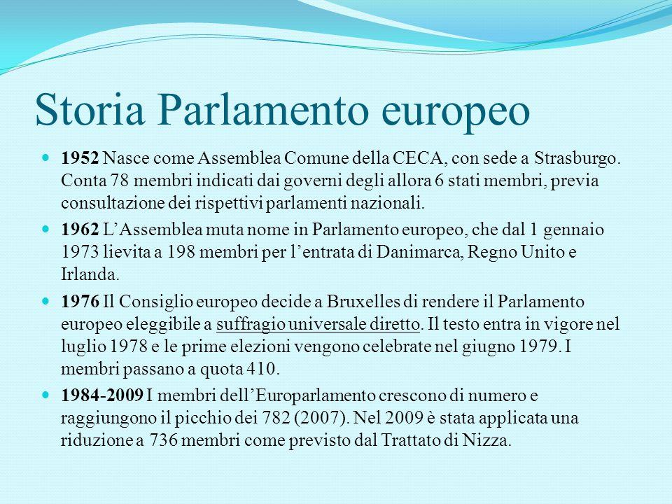 Storia Parlamento europeo 1952 Nasce come Assemblea Comune della CECA, con sede a Strasburgo.