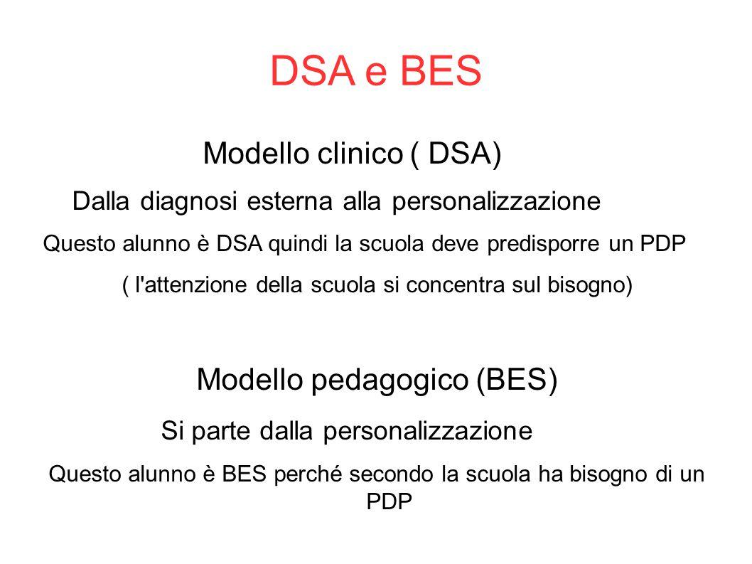 DSA e BES Modello clinico ( DSA) Dalla diagnosi esterna alla personalizzazione Questo alunno è DSA quindi la scuola deve predisporre un PDP ( l'attenz
