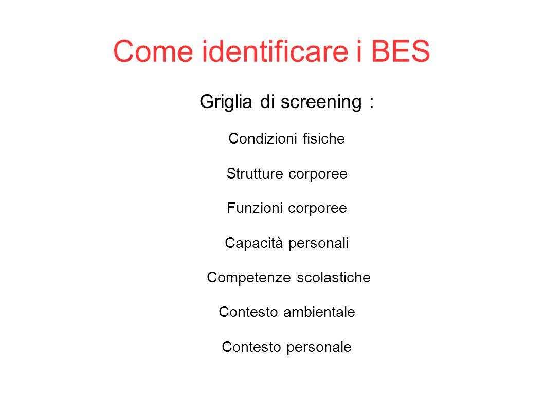 Come identificare i BES Griglia di screening : Condizioni fisiche Strutture corporee Funzioni corporee Capacità personali Competenze scolastiche Conte