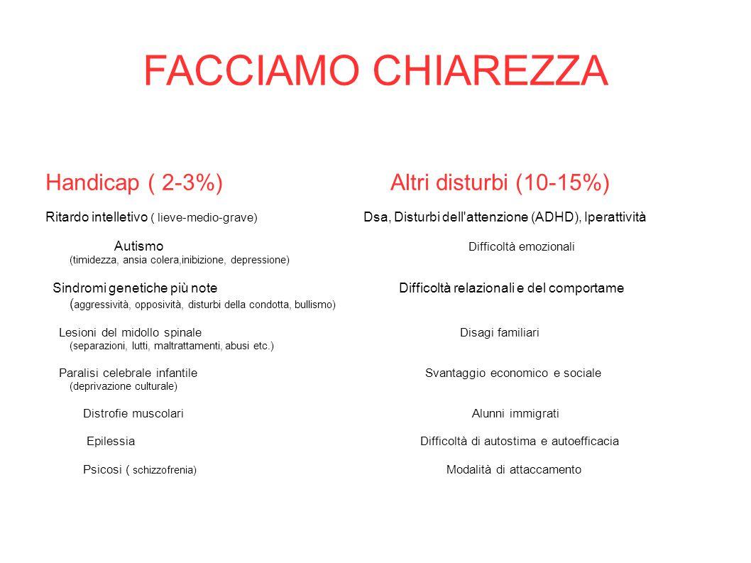 FACCIAMO CHIAREZZA Handicap ( 2-3%) Altri disturbi (10-15%) Ritardo intelletivo ( lieve-medio-grave) Dsa, Disturbi dell'attenzione (ADHD), Iperattivit