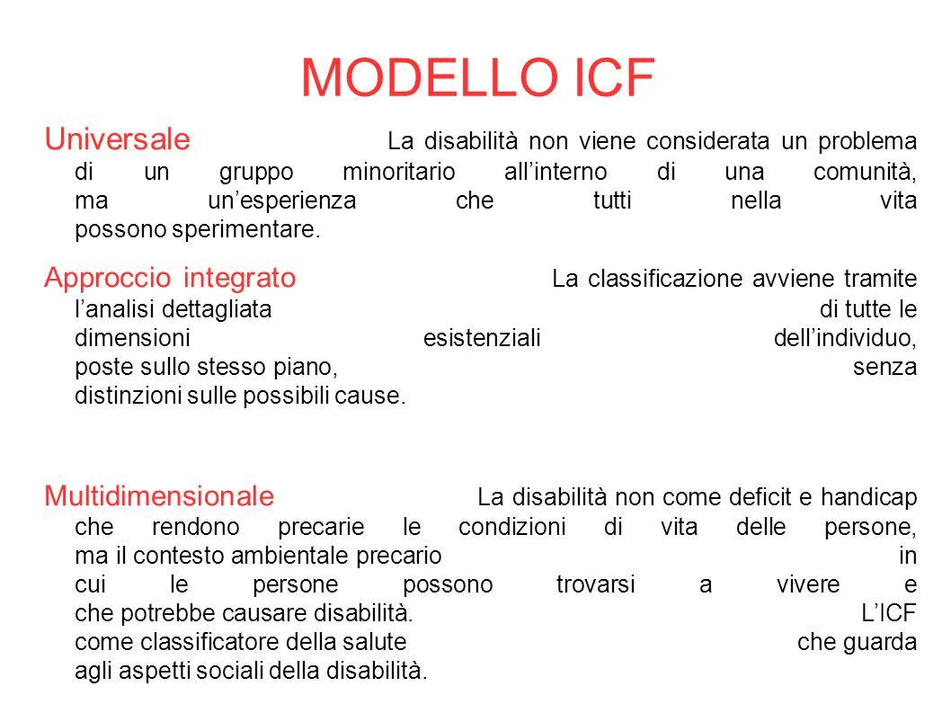 MODELLO ICF Universale La disabilità non viene considerata un problema di un gruppo minoritario all'interno di una comunità, ma un'esperienza che tutt