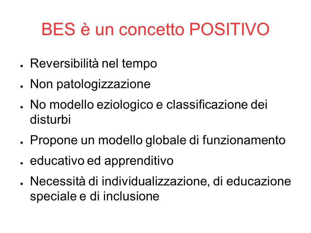 BES è un concetto POSITIVO ● Reversibilità nel tempo ● Non patologizzazione ● No modello eziologico e classificazione dei disturbi ● Propone un modell