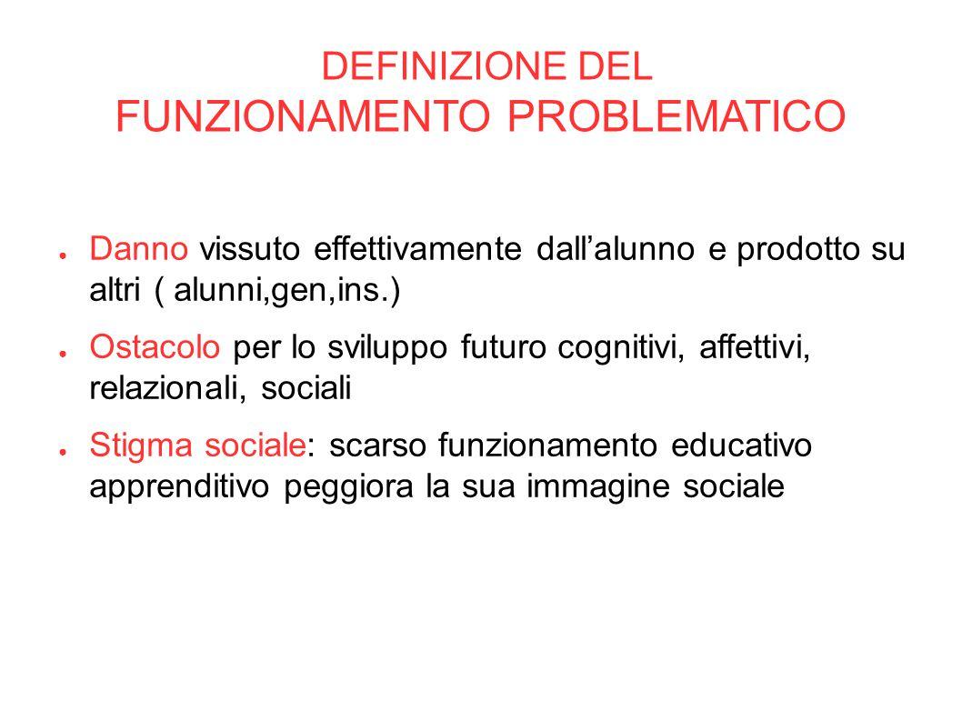 DEFINIZIONE DEL FUNZIONAMENTO PROBLEMATICO ● Danno vissuto effettivamente dall'alunno e prodotto su altri ( alunni,gen,ins.) ● Ostacolo per lo svilupp