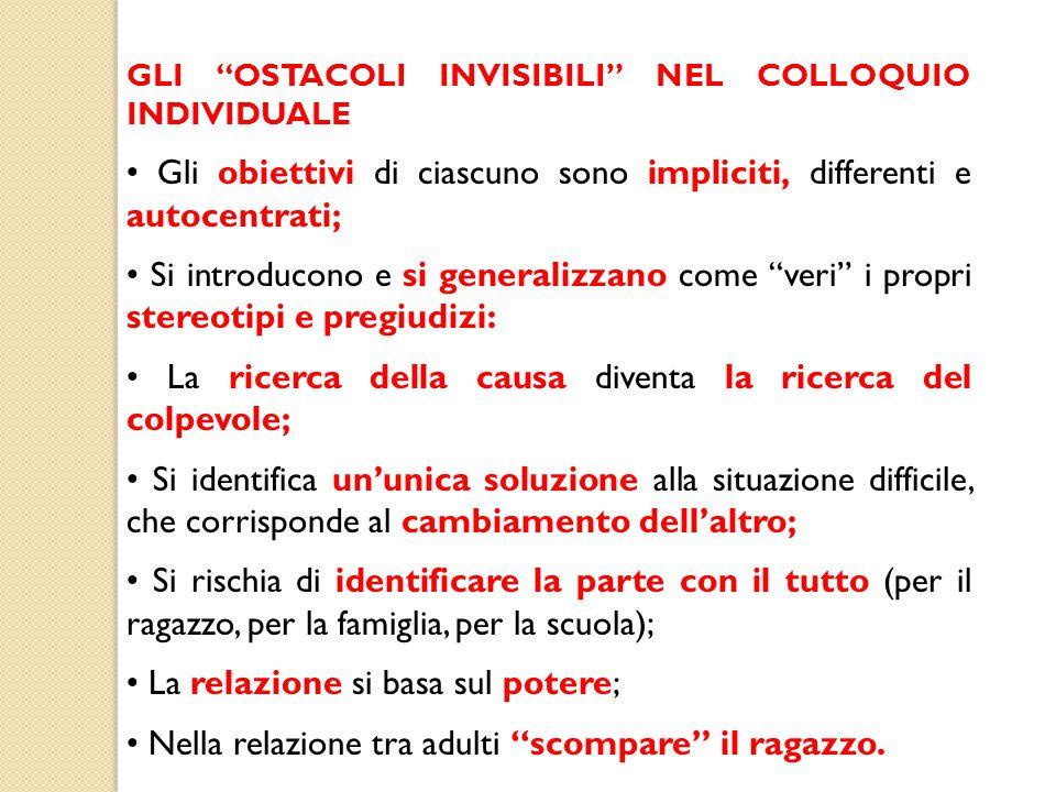 """GLI """"OSTACOLI INVISIBILI"""" NEL COLLOQUIO INDIVIDUALE Gli obiettivi di ciascuno sono impliciti, differenti e autocentrati; Si introducono e si generaliz"""