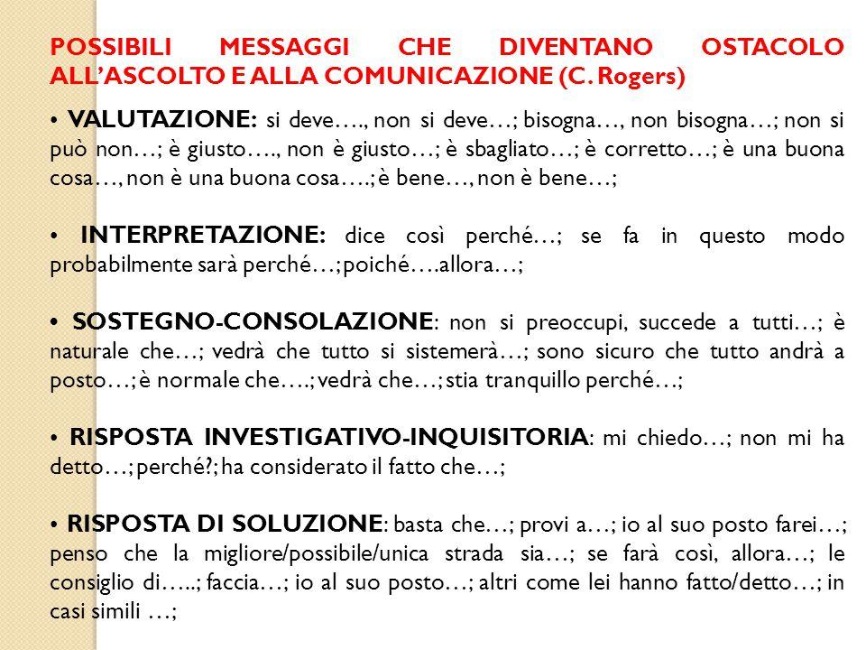 POSSIBILI MESSAGGI CHE DIVENTANO OSTACOLO ALL'ASCOLTO E ALLA COMUNICAZIONE (C.