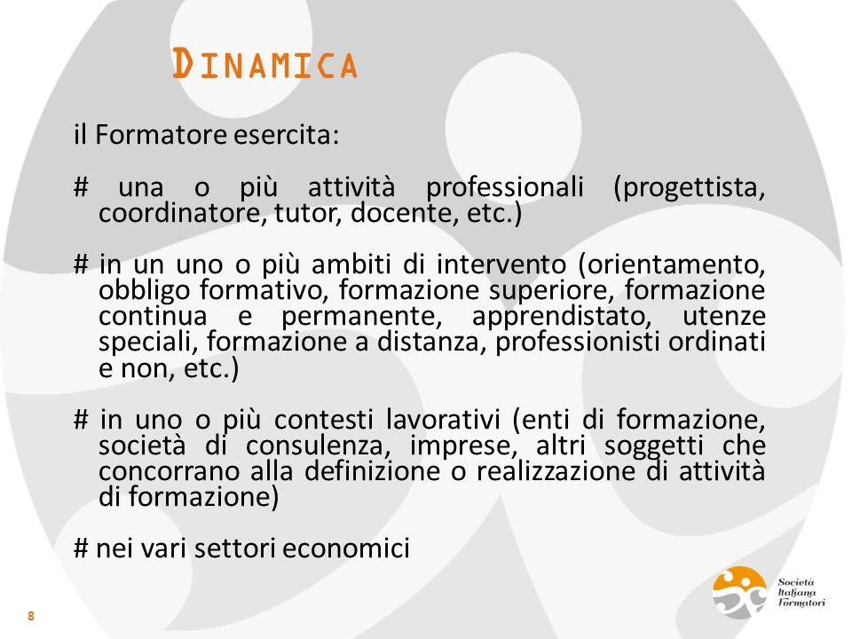 D INAMICA il Formatore esercita: # una o più attività professionali (progettista, coordinatore, tutor, docente, etc.) # in un uno o più ambiti di inte