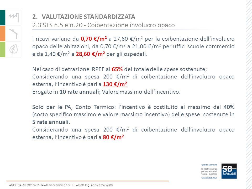ANCONA, 16 Ottobre 2014 – Il meccanismo dei TEE – Dott. Ing. Andrea Malvestiti 2.VALUTAZIONE STANDARDIZZATA 2.3 STS n.5 e n.20 - Coibentazione involuc
