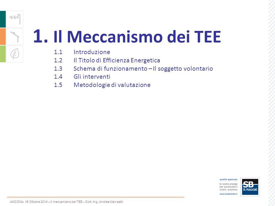 ANCONA, 16 Ottobre 2014 – Il meccanismo dei TEE – Dott. Ing. Andrea Malvestiti 1. Il Meccanismo dei TEE 1.1Introduzione 1.2 Il Titolo di Efficienza En
