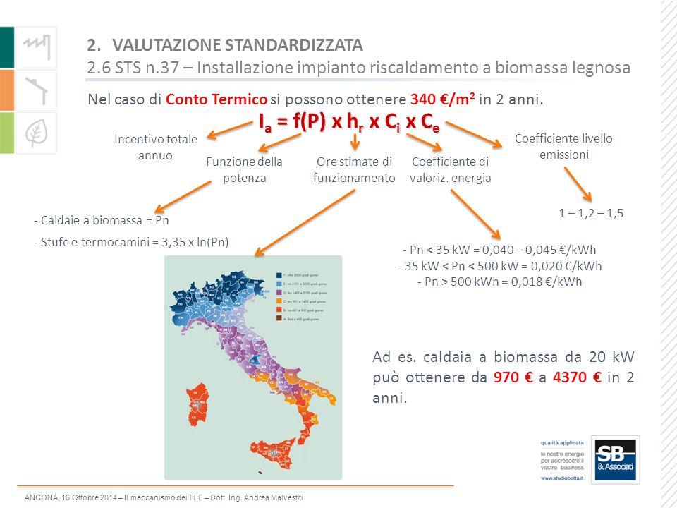ANCONA, 16 Ottobre 2014 – Il meccanismo dei TEE – Dott. Ing. Andrea Malvestiti Nel caso di Conto Termico si possono ottenere 340 €/m 2 in 2 anni. 2.VA