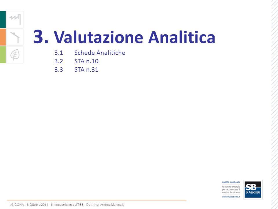 ANCONA, 16 Ottobre 2014 – Il meccanismo dei TEE – Dott. Ing. Andrea Malvestiti 3. Valutazione Analitica 3.1Schede Analitiche 3.2 STA n.10 3.3STA n.31