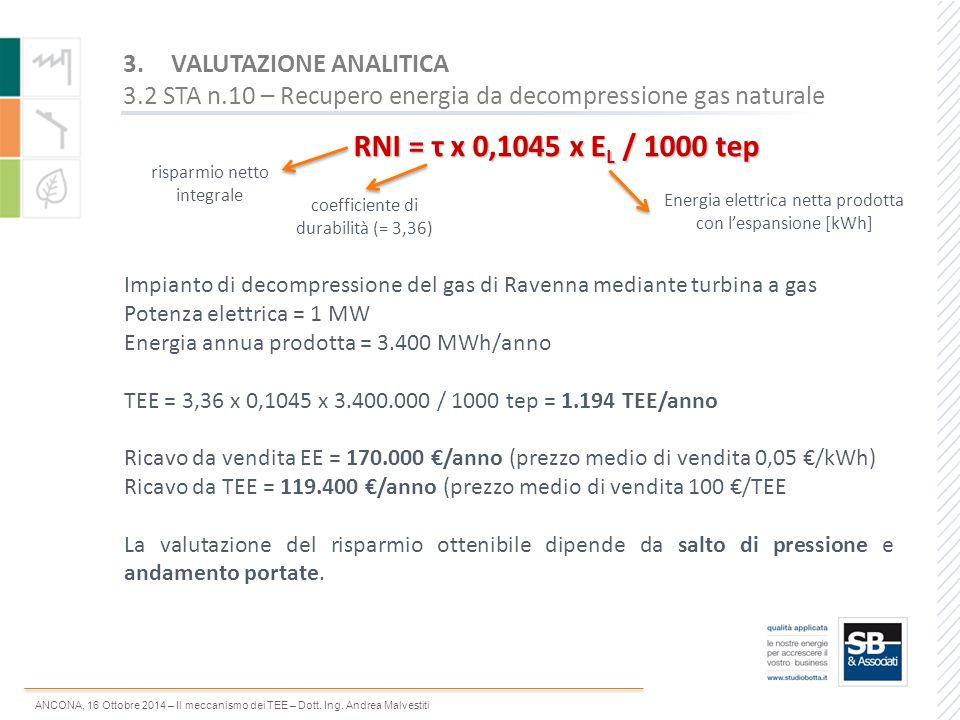 ANCONA, 16 Ottobre 2014 – Il meccanismo dei TEE – Dott. Ing. Andrea Malvestiti Impianto di decompressione del gas di Ravenna mediante turbina a gas Po