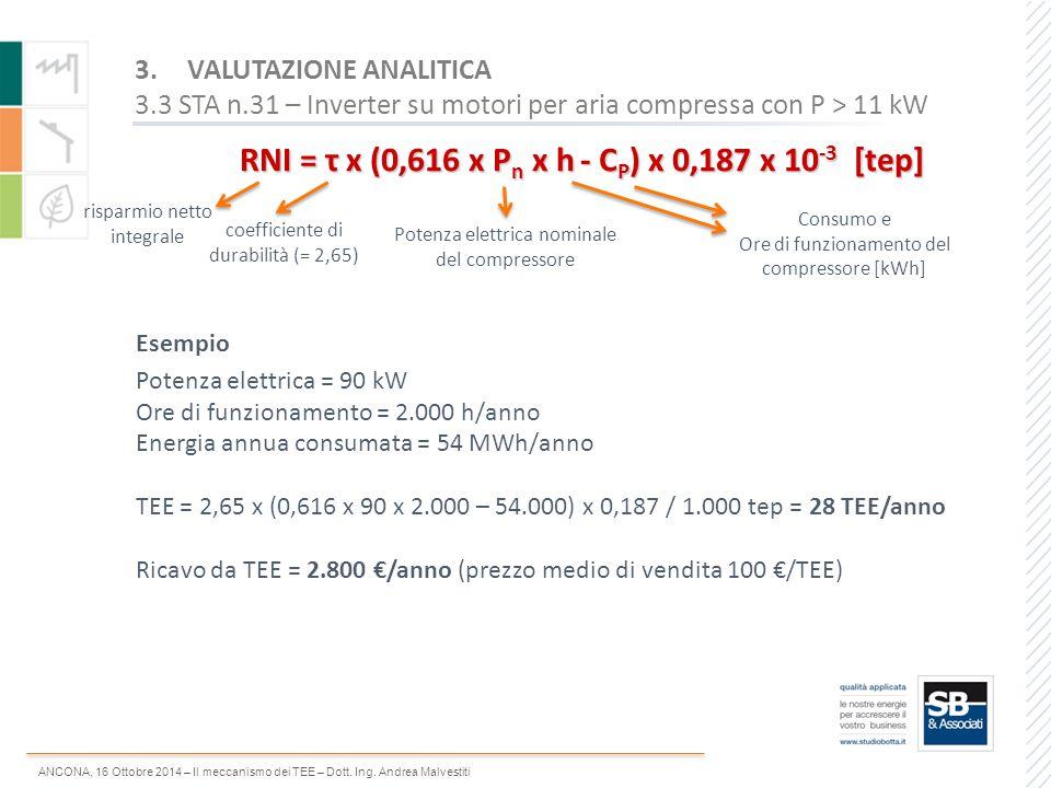 ANCONA, 16 Ottobre 2014 – Il meccanismo dei TEE – Dott. Ing. Andrea Malvestiti Esempio Potenza elettrica = 90 kW Ore di funzionamento = 2.000 h/anno E