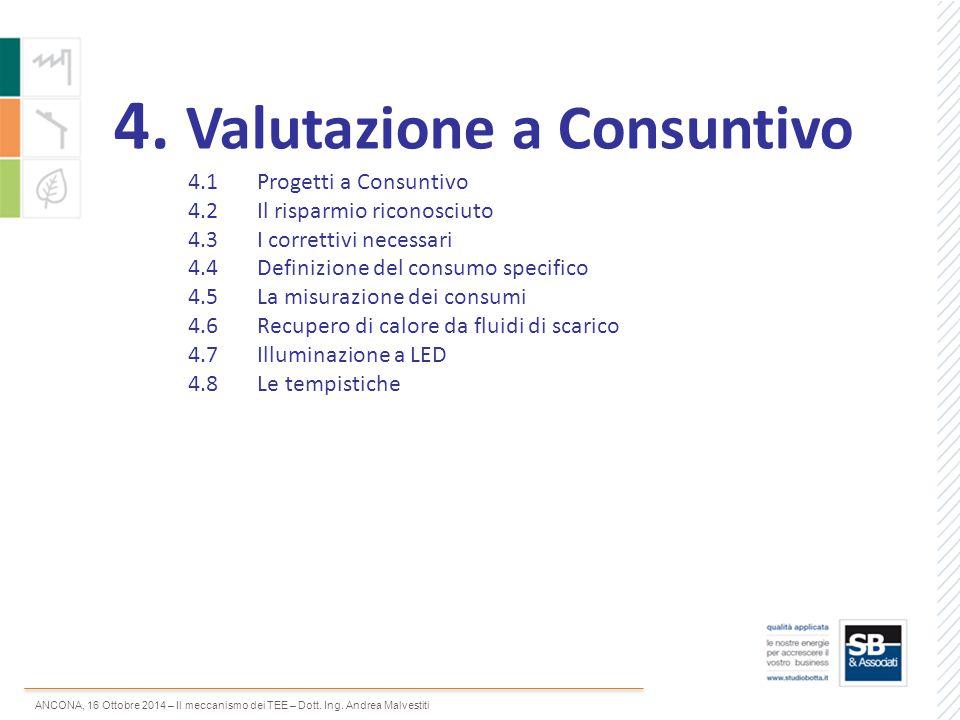 ANCONA, 16 Ottobre 2014 – Il meccanismo dei TEE – Dott. Ing. Andrea Malvestiti 4. Valutazione a Consuntivo 4.1Progetti a Consuntivo 4.2 Il risparmio r