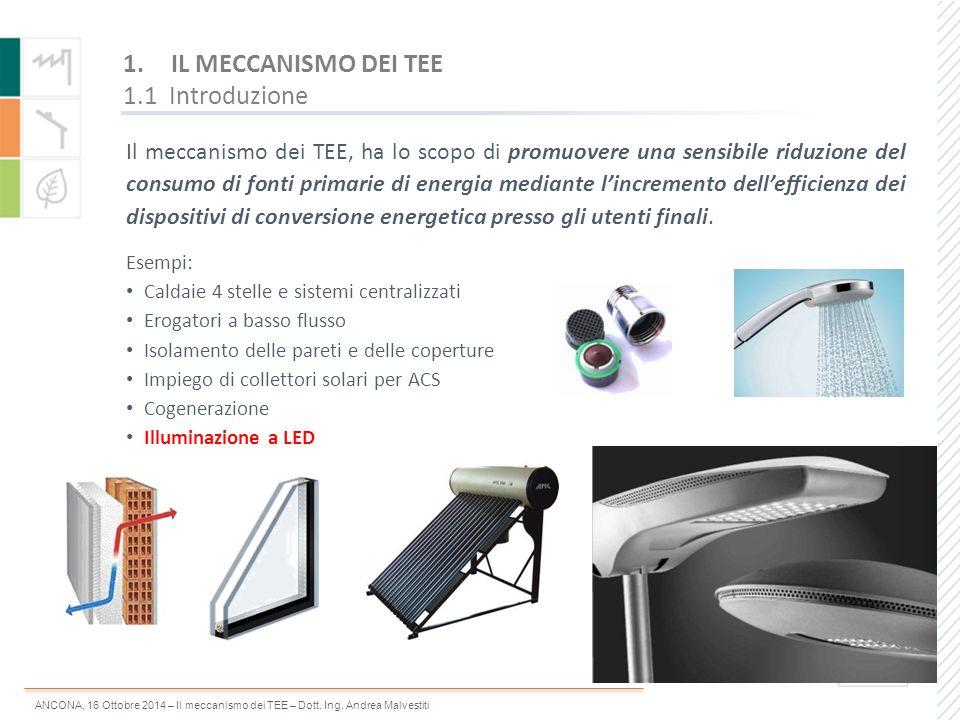 ANCONA, 16 Ottobre 2014 – Il meccanismo dei TEE – Dott. Ing. Andrea Malvestiti Il meccanismo dei TEE, ha lo scopo di promuovere una sensibile riduzion