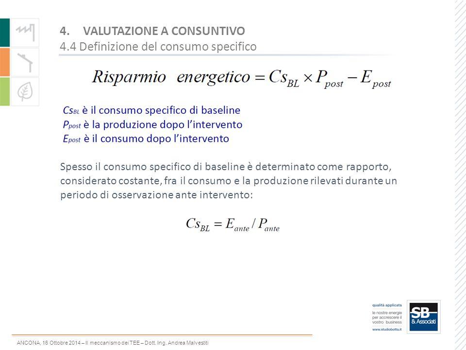 ANCONA, 16 Ottobre 2014 – Il meccanismo dei TEE – Dott. Ing. Andrea Malvestiti Spesso il consumo specifico di baseline è determinato come rapporto, co