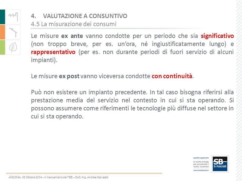 ANCONA, 16 Ottobre 2014 – Il meccanismo dei TEE – Dott. Ing. Andrea Malvestiti 4.VALUTAZIONE A CONSUNTIVO 4.5 La misurazione dei consumi Le misure ex