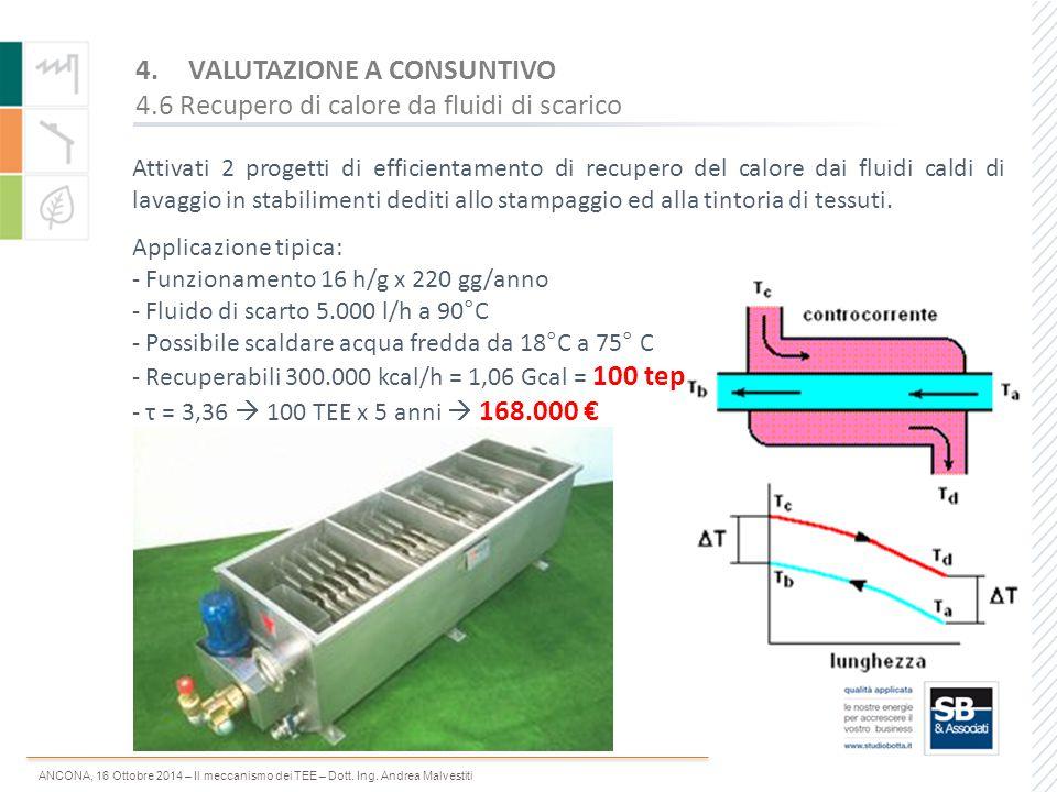ANCONA, 16 Ottobre 2014 – Il meccanismo dei TEE – Dott. Ing. Andrea Malvestiti Attivati 2 progetti di efficientamento di recupero del calore dai fluid