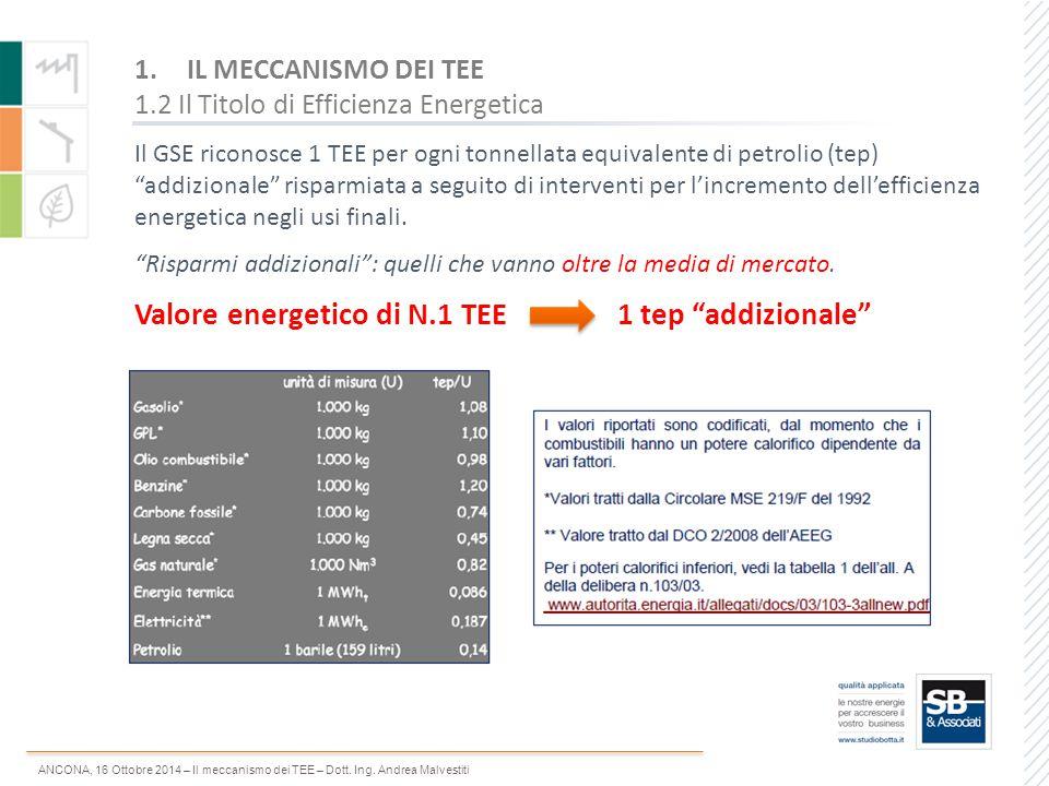 ANCONA, 16 Ottobre 2014 – Il meccanismo dei TEE – Dott. Ing. Andrea Malvestiti Il GSE riconosce 1 TEE per ogni tonnellata equivalente di petrolio (tep