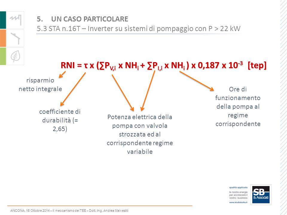 ANCONA, 16 Ottobre 2014 – Il meccanismo dei TEE – Dott. Ing. Andrea Malvestiti RNI = τ x (∑P V,i x NH i + ∑P I,i x NH i ) x 0,187 x 10 -3 [tep] rispar