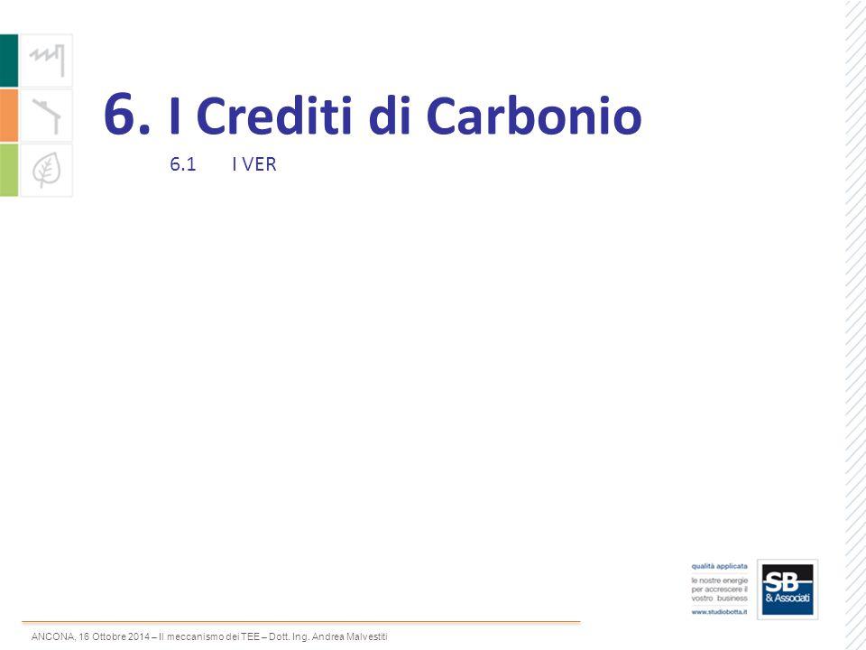 ANCONA, 16 Ottobre 2014 – Il meccanismo dei TEE – Dott. Ing. Andrea Malvestiti 6. I Crediti di Carbonio 6.1I VER