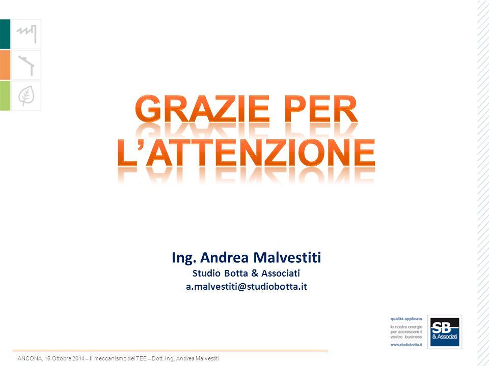 Ing. Andrea Malvestiti Studio Botta & Associati a.malvestiti@studiobotta.it