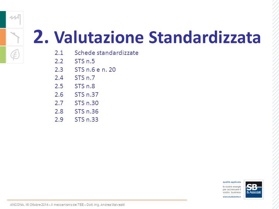ANCONA, 16 Ottobre 2014 – Il meccanismo dei TEE – Dott. Ing. Andrea Malvestiti 2. Valutazione Standardizzata 2.1Schede standardizzate 2.2 STS n.5 2.3S