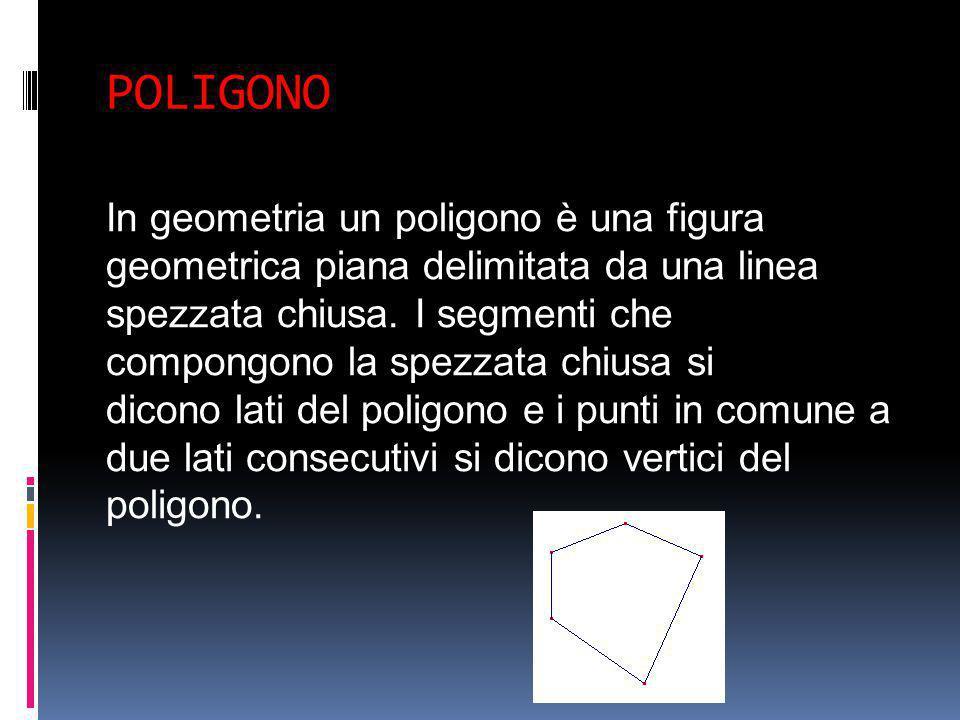 POLIGONO In geometria un poligono è una figura geometrica piana delimitata da una linea spezzata chiusa. I segmenti che compongono la spezzata chiusa