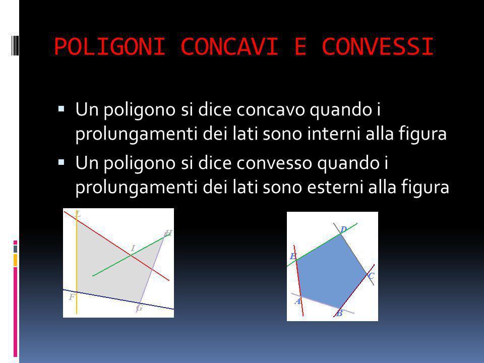 POLIGONI CONCAVI E CONVESSI  Un poligono si dice concavo quando i prolungamenti dei lati sono interni alla figura  Un poligono si dice convesso quan