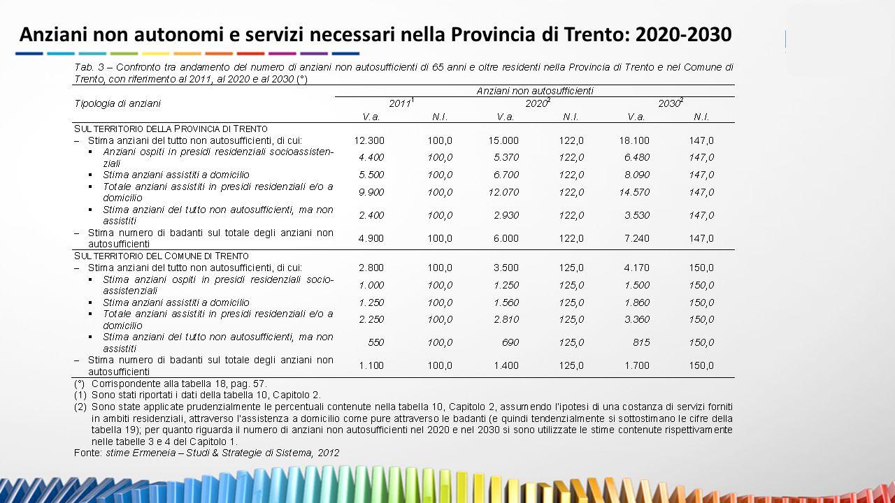 Anziani non autonomi e servizi necessari nella Provincia di Trento: 2020-2030