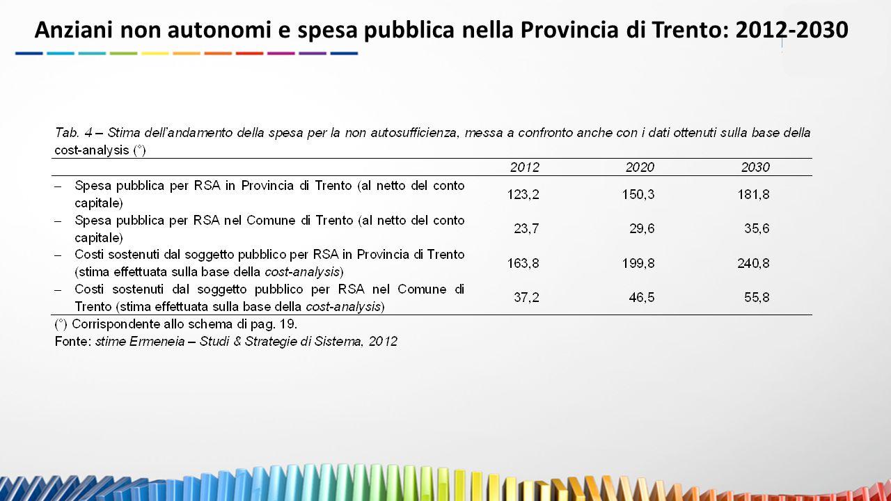 Anziani non autonomi e spesa pubblica nella Provincia di Trento: 2012-2030