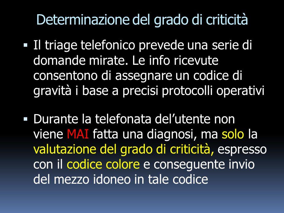 Triage telefonico  Fare Triage telefonico dal verbo francese trier che vuol dire scegliere, selezionare (il termine è stato coniato per la cernita de