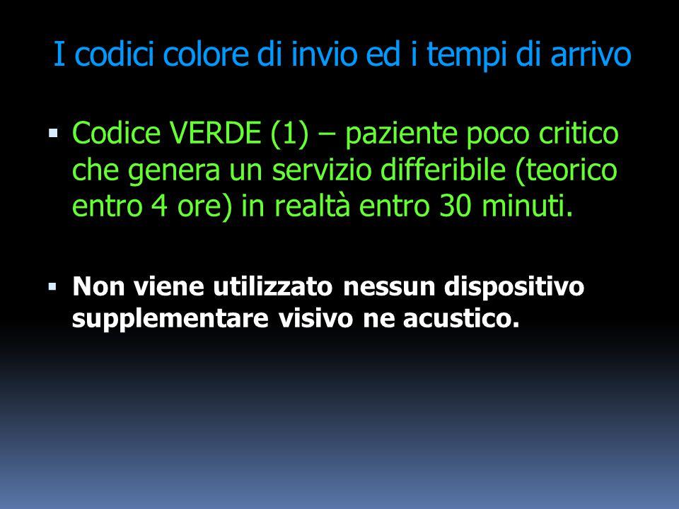 I codici colore di invio ed i tempi di arrivo  Codice BIANCO (0) – paziente non critico che con ragionevole certezza genera un servizio che non ha ne