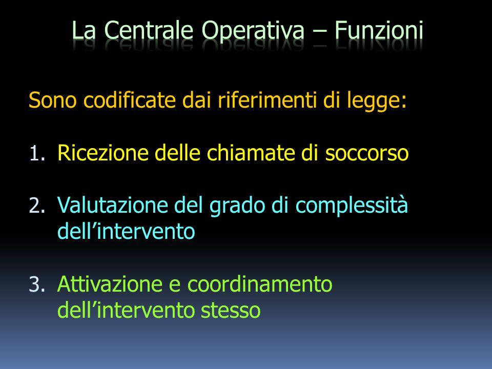 D.P.R. 27/03/92 Il sistema di allarme sanitario è assicurato dalla Centrale Operativa, cui fa riferimento il numero 118 … (omissis), la Centrale Opera
