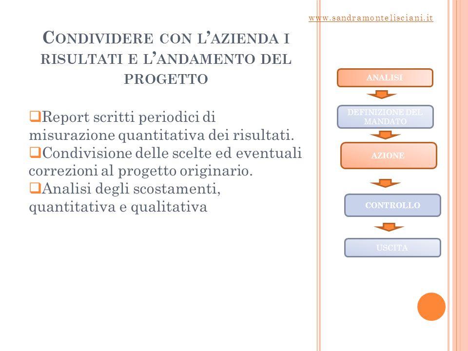 ANALISI CONTROLLO USCITA www.sandramontelisciani.it DEFINIZIONE DEL MANDATO AZIONE C ONDIVIDERE CON L ' AZIENDA I RISULTATI E L ' ANDAMENTO DEL PROGET