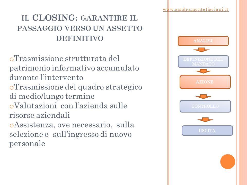 ANALISI USCITA www.sandramontelisciani.it DEFINIZIONE DEL MANDATO AZIONE IL CLOSING: GARANTIRE IL PASSAGGIO VERSO UN ASSETTO DEFINITIVO o Trasmissione