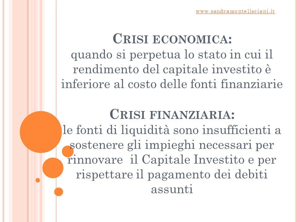C RISI ECONOMICA : quando si perpetua lo stato in cui il rendimento del capitale investito è inferiore al costo delle fonti finanziarie C RISI FINANZI