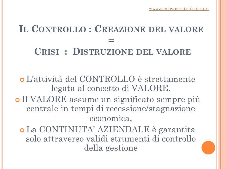 I L C ONTROLLO : C REAZIONE DEL VALORE = C RISI : D ISTRUZIONE DEL VALORE L'attività del CONTROLLO è strettamente legata al concetto di VALORE.