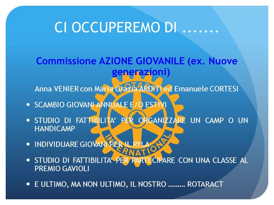 CI OCCUPEREMO DI.......Commissione AZIONE GIOVANILE (ex.