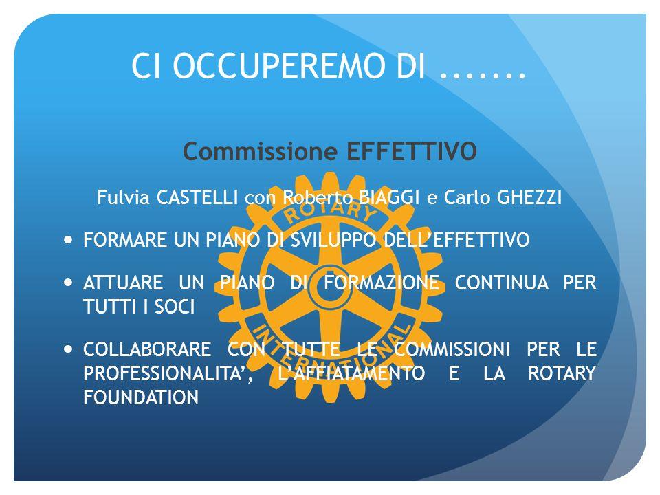 CI OCCUPEREMO DI....... Commissione EFFETTIVO Fulvia CASTELLI con Roberto BIAGGI e Carlo GHEZZI FORMARE UN PIANO DI SVILUPPO DELL'EFFETTIVO ATTUARE UN