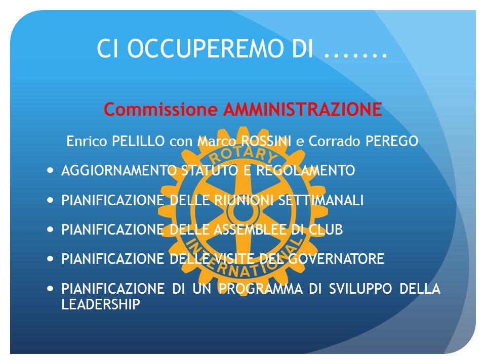 CI OCCUPEREMO DI....... Commissione AMMINISTRAZIONE Enrico PELILLO con Marco ROSSINI e Corrado PEREGO AGGIORNAMENTO STATUTO E REGOLAMENTO PIANIFICAZIO